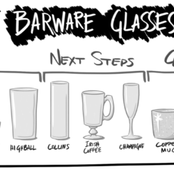 Barske čaše - napokon iz upoznajte kako treba!