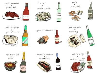 20 jednostavnih ideja kako upariti hranu i vino